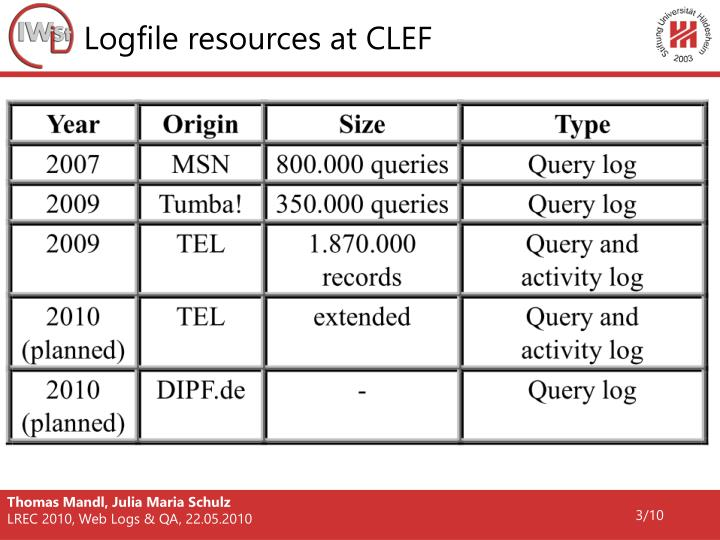 Logfile resources at clef