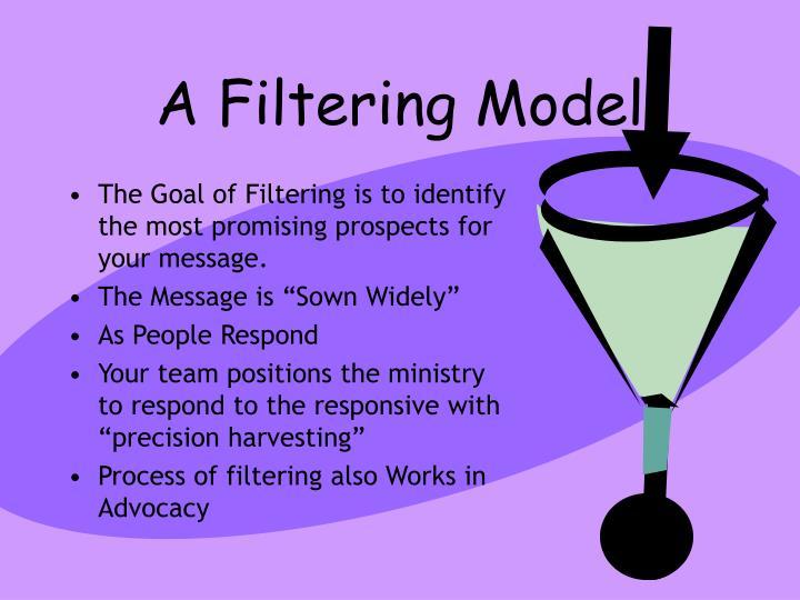 A Filtering Model