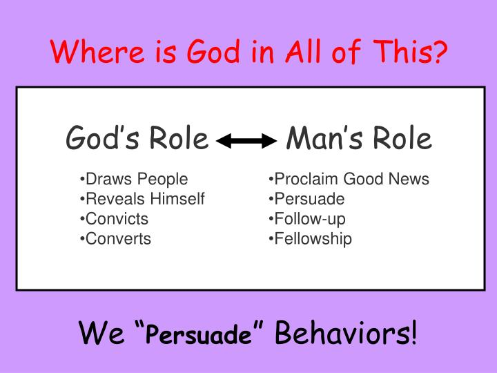 God's Role