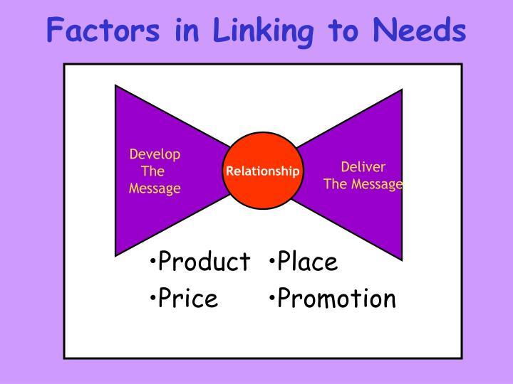 Factors in Linking to Needs