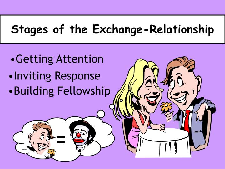 Stages of the Exchange-Relationship