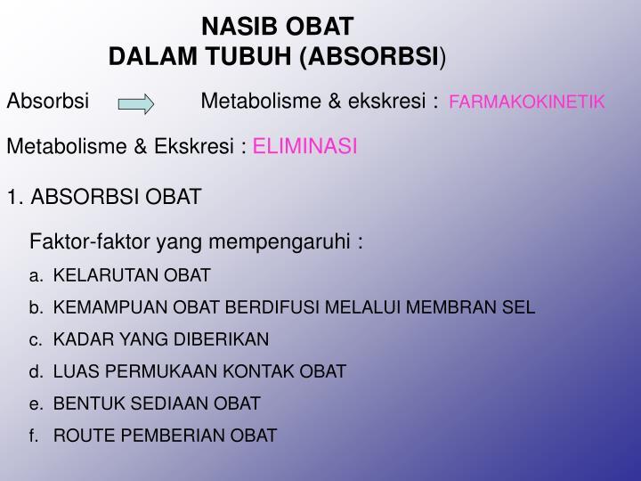 Nasib obat dalam tubuh absorbsi