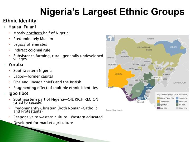 Nigeria's Largest Ethnic Groups