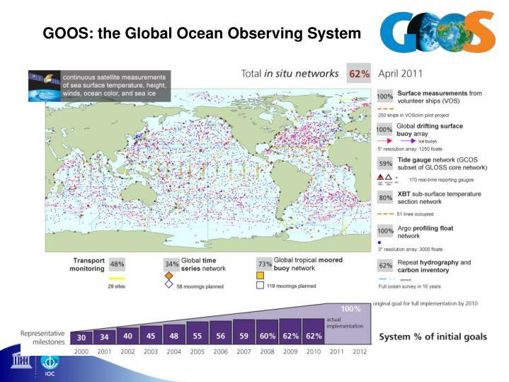 GOOS: the Global Ocean Observing System