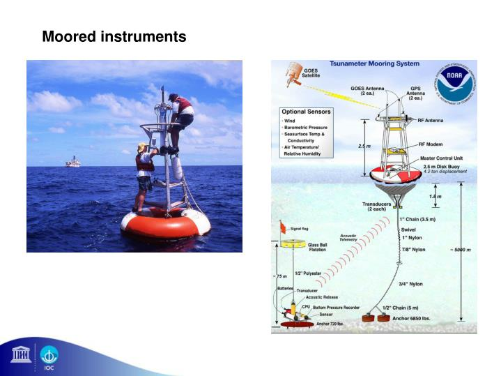 Moored instruments