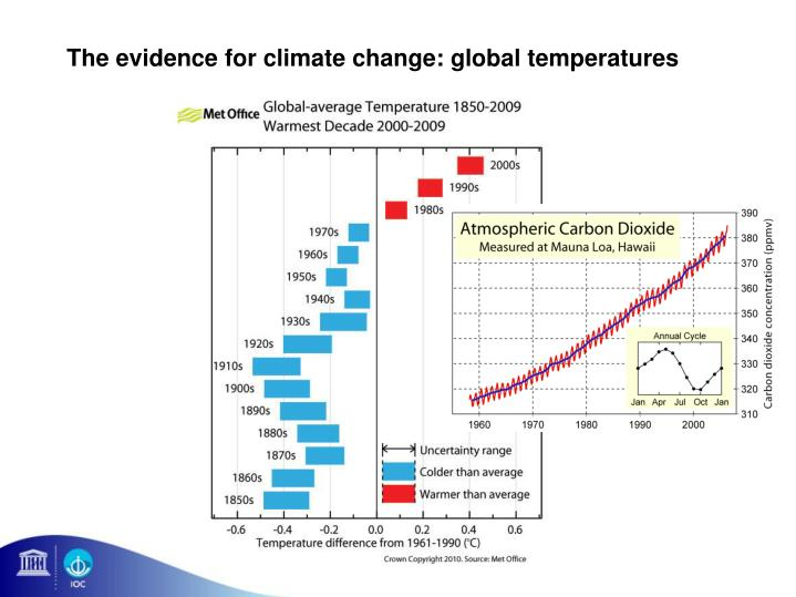 The evidence for climate change global temperatures