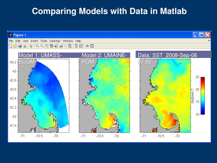 Comparing Models with Data in Matlab