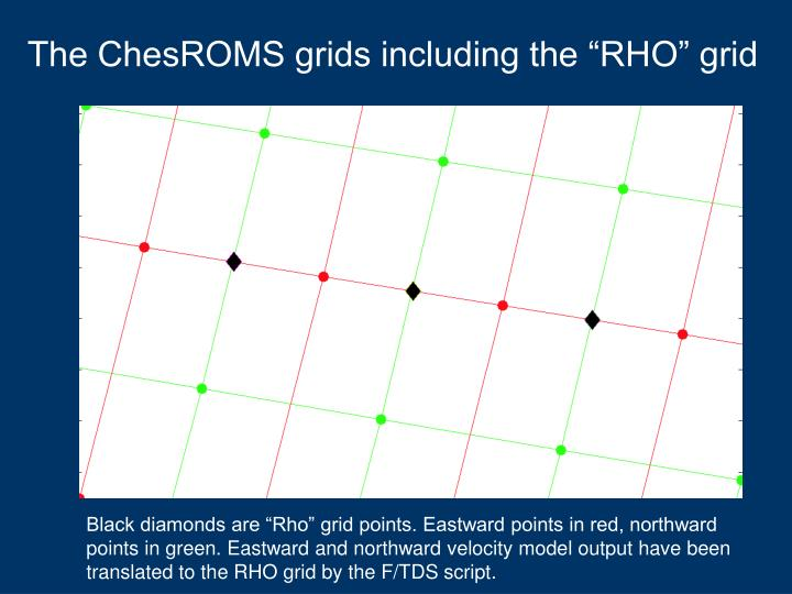 """The ChesROMS grids including the """"RHO"""" grid"""