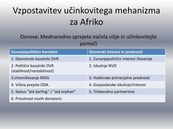Vzpostavitev učinkovitega mehanizma za Afriko