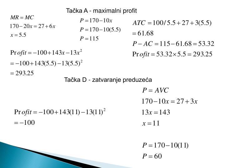 Tačka A - maximalni profit