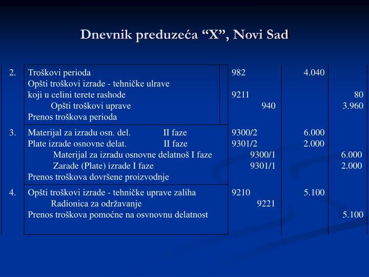 """Dnevnik preduzeća """"X"""", Novi Sad"""