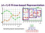d 1 d r tree based representation