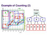 example of counting 2