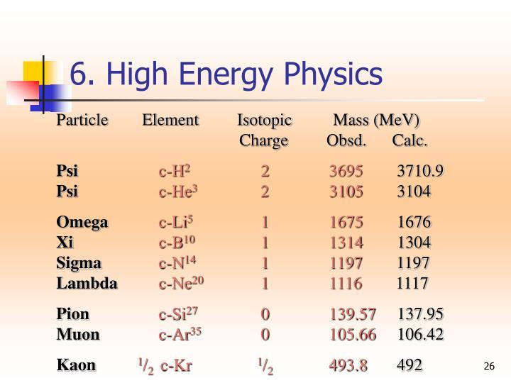 6. High Energy Physics