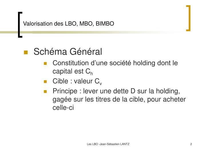 ppt - valorisation des lbo powerpoint presentation