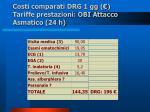 costi comparati drg 1 gg tariffe prestazioni obi attacco asmatico 24 h