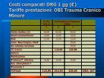 costi comparati drg 1 gg tariffe prestazioni obi trauma cranico minore