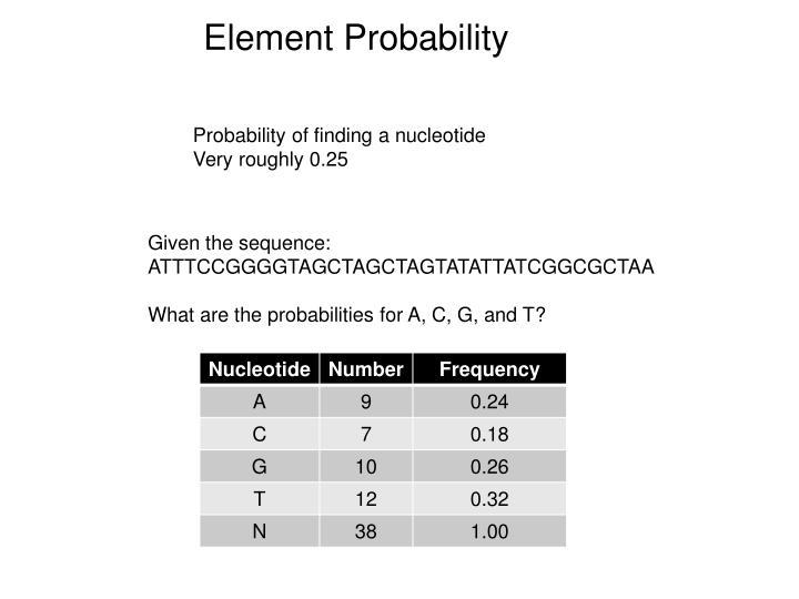 Element Probability