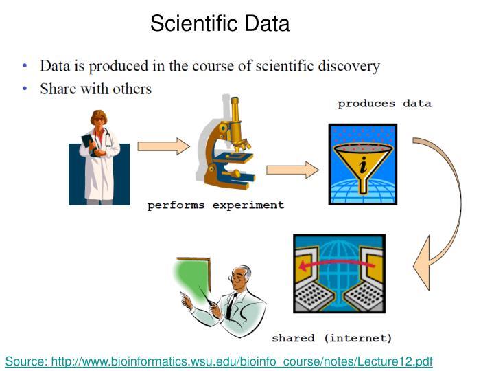 Scientific Data