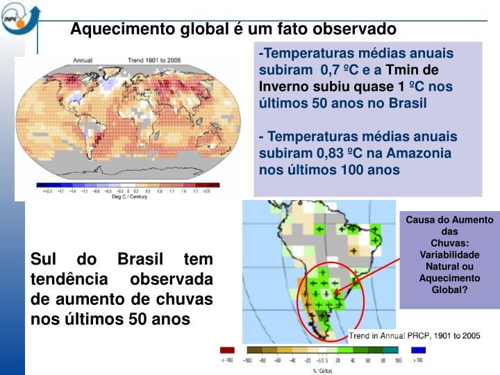 Aquecimento global é um fato observado