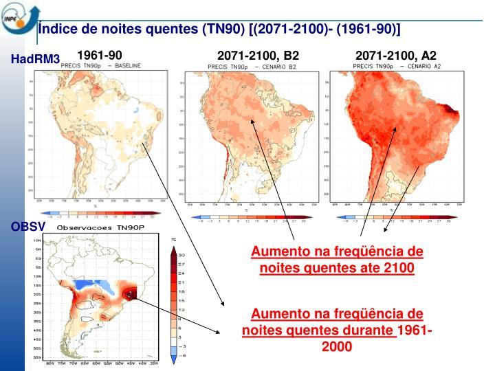Índice de noites quentes (TN90) [(2071-2100)- (1961-90)]
