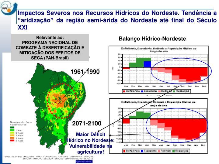 Impactos Severos nos Recursos Hídricos do Nordeste