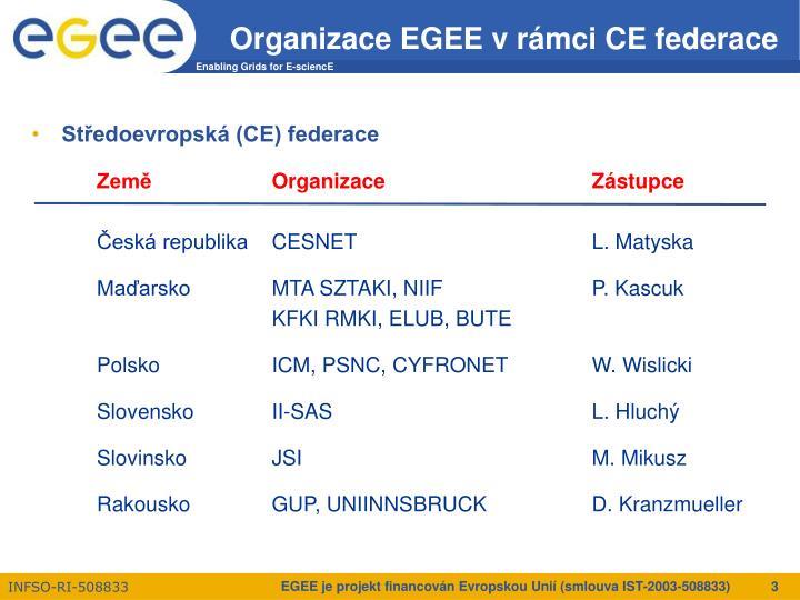 Organizace egee v r mci ce federace