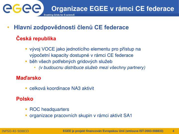 Organizace EGEE v rámci CE federace