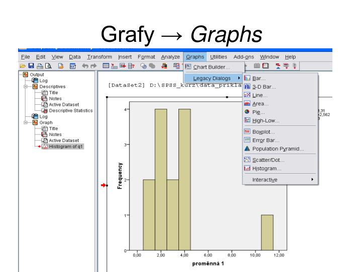 Grafy →
