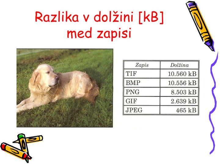Razlika v dolžini [kB]