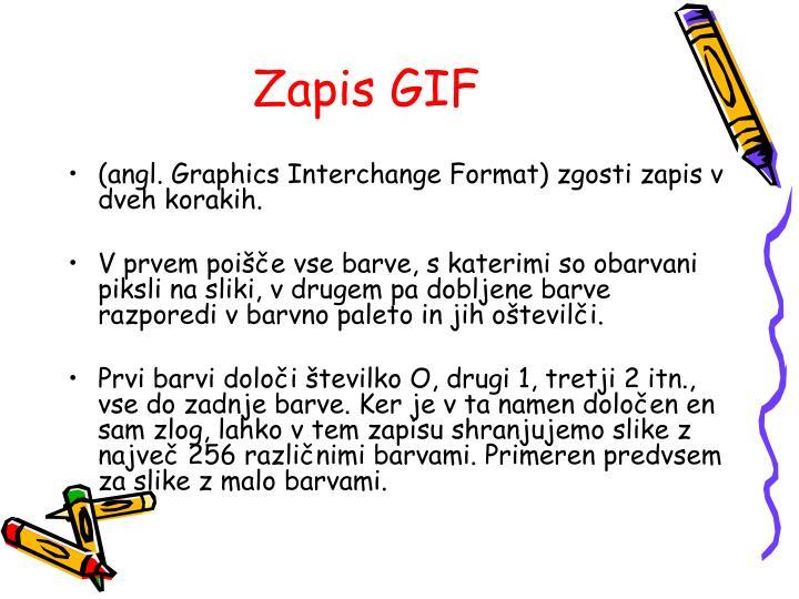 Zapis GIF