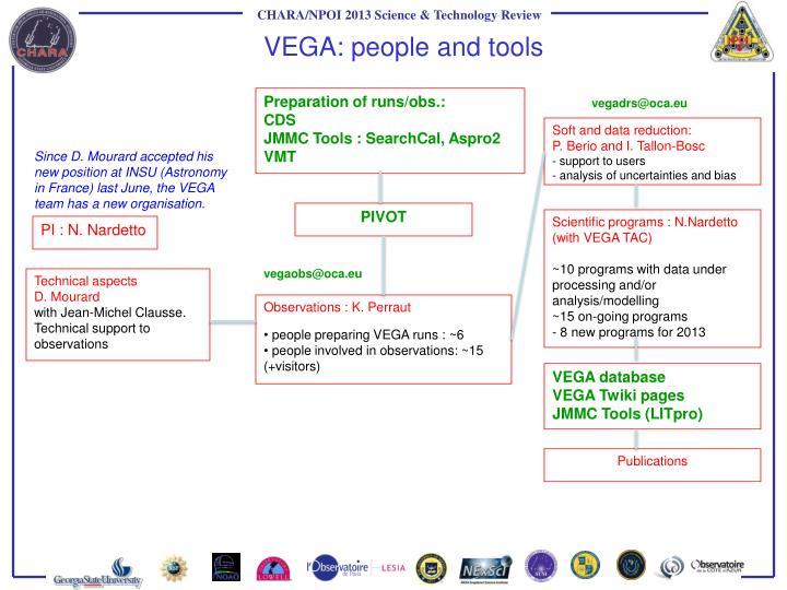 VEGA: people and tools