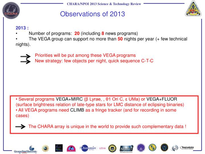 Observations of 2013