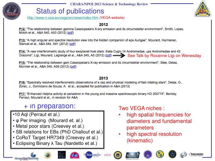 Status of publications