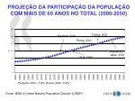 proje o da participa o da popula o com mais de 60 anos no total 2000 2050