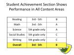 student achievement section shows performance in all content areas