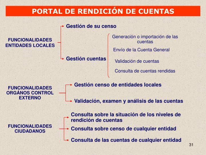 PORTAL DE RENDICIÓN DE CUENTAS