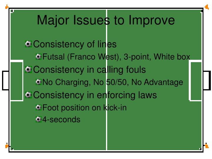 Major Issues to Improve