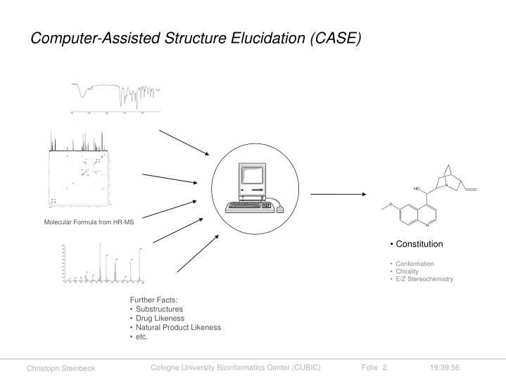 Computer-Assisted Structure Elucidation (CASE)