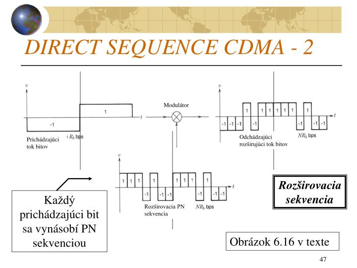 DIRECT SEQUENCE CDMA - 2