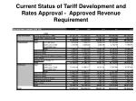 current status of tariff development and rates approval approved revenue requirement