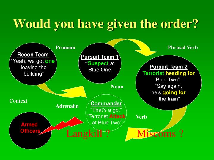 Would you have given the order?