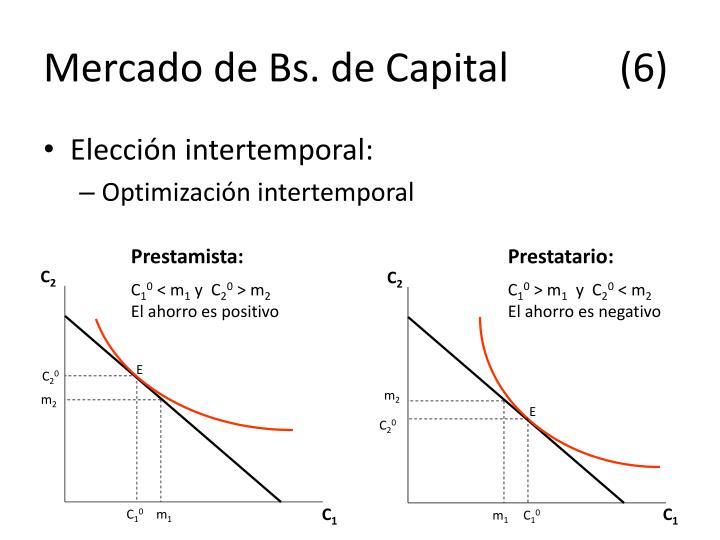 Mercado de Bs. de Capital(6)