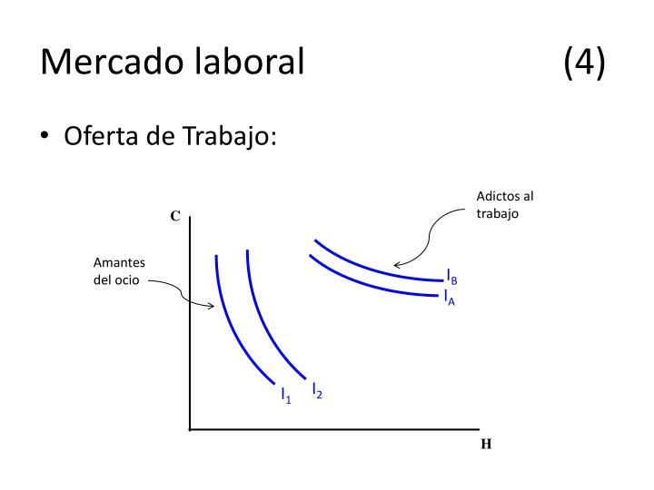 Mercado laboral(4)