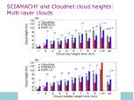 sciamachy and cloudnet cloud heights multi layer clouds