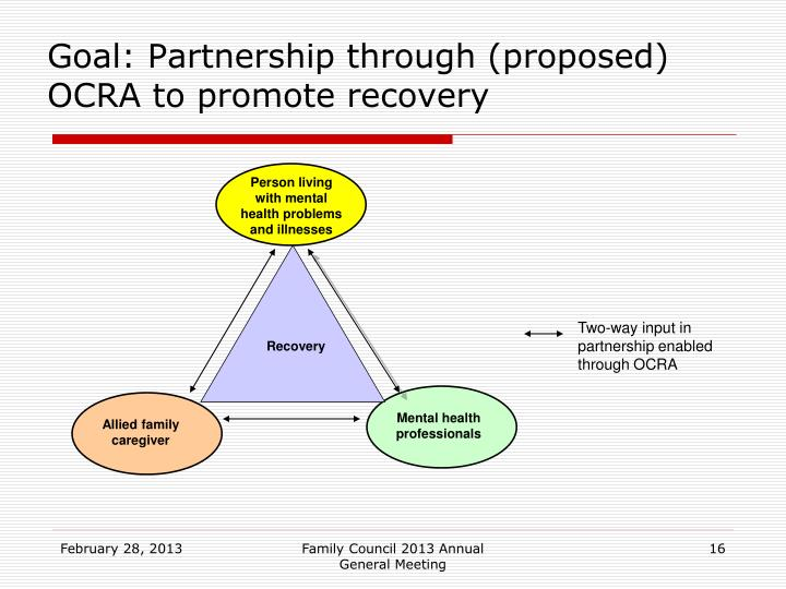 Two-way input in partnership enabled through OCRA