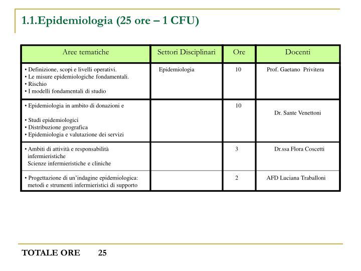 1.1.Epidemiologia (25 ore – 1 CFU)