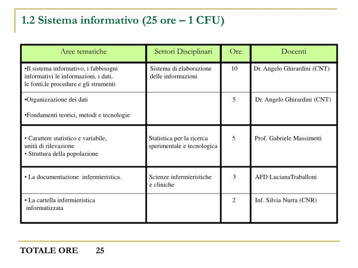 1.2 Sistema informativo (25 ore – 1 CFU)