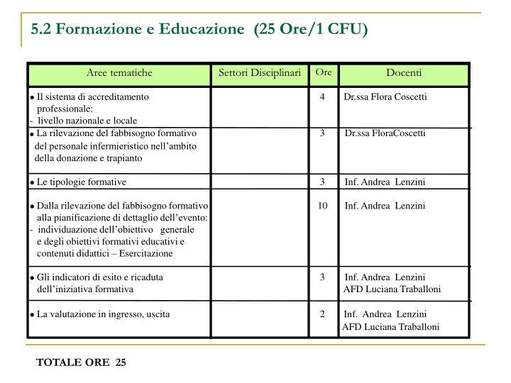 5.2 Formazione e Educazione  (25 Ore/1 CFU)