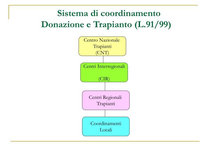 Sistema di coordinamento donazione e trapianto l 91 99